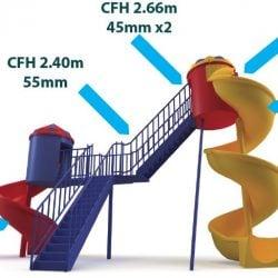 eco shocksafe CFH slide